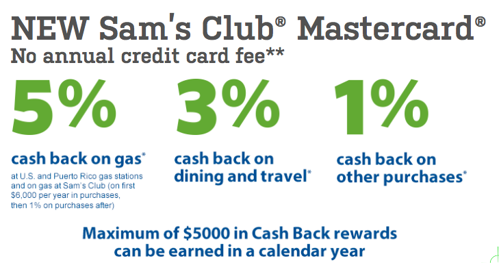 Which No Annual Fee Credit Card Pays 3 Cash Back On All